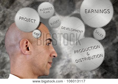 business growth gears
