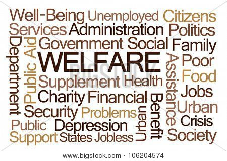 Welfare Word Cloud on White Background