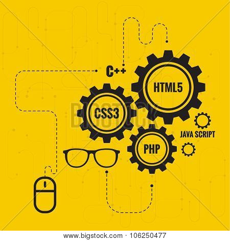The concept of creating Web project.