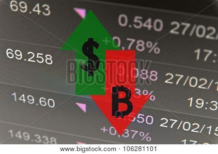 Financial concept. Trading software window on PC screen, close-up. Arrows indicated, foreign exchange market activity. poster