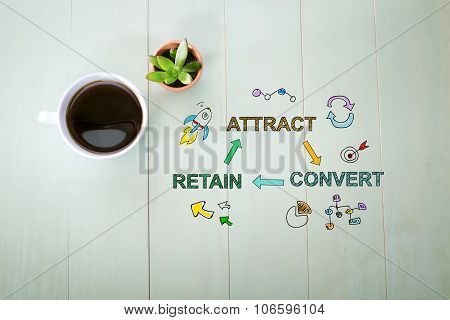 Attract Convert and Retain concept with a cup of coffee on a pastel green wooden table poster