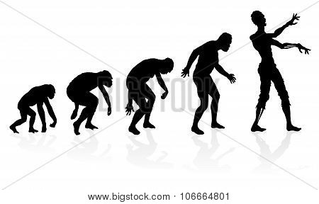 Evolution Of The Zombie.