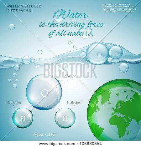 Water molecule illustration
