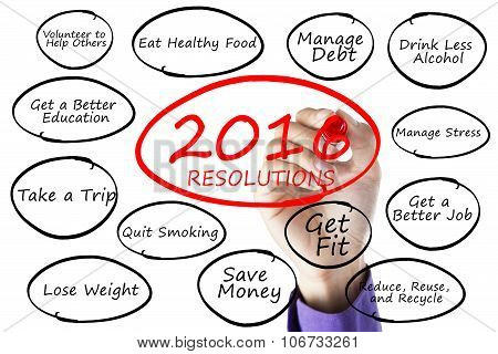Hand Writes New Year Resolutions