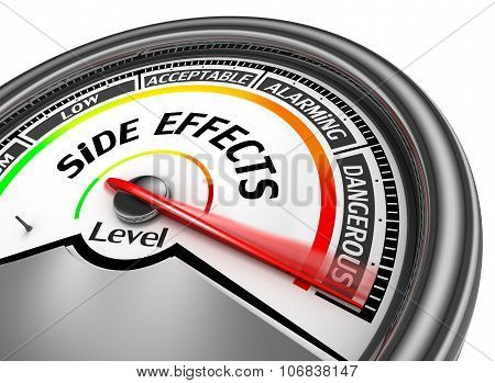 Side Effects Level To Maximum Modern Conceptual Meter