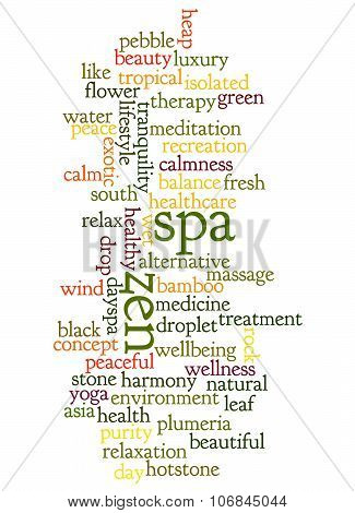 Word Cloud Of Zen And Spa And Its Related Words