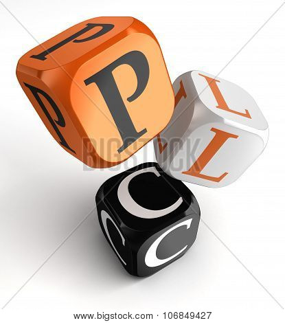 Plc Product Life Cycle Acronym Orange Black Dice Blocks
