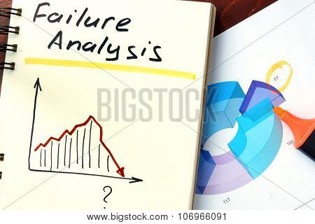 Notepad with Failure analysis.