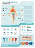 Obesity and metabolic syndrome medical infographics with icons body mass scale charts and copy space poster