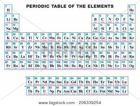 Periodic table elements english vector photo bigstock periodic table of the elements english tabular arrangement of the chemical elements with their urtaz Images