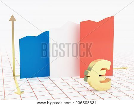 France Economy Growth Graph