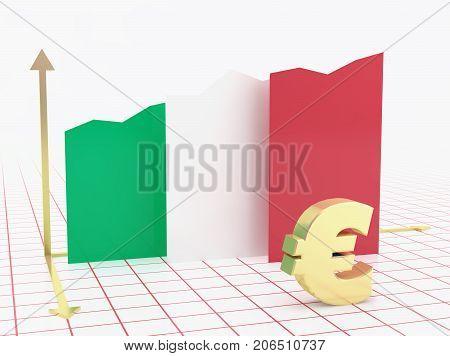 Italy Economy Growth Graph