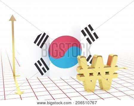 Korean Economy Growth Graph