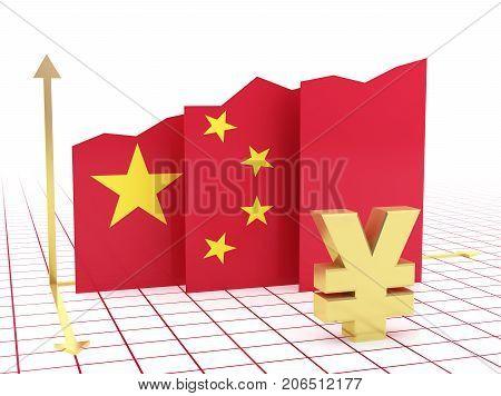 China Economy Growth Graph