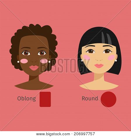 Set of different woman face types shapes female head vector character illustration. Woman face types makeup. Round, rectangle female face shapes.
