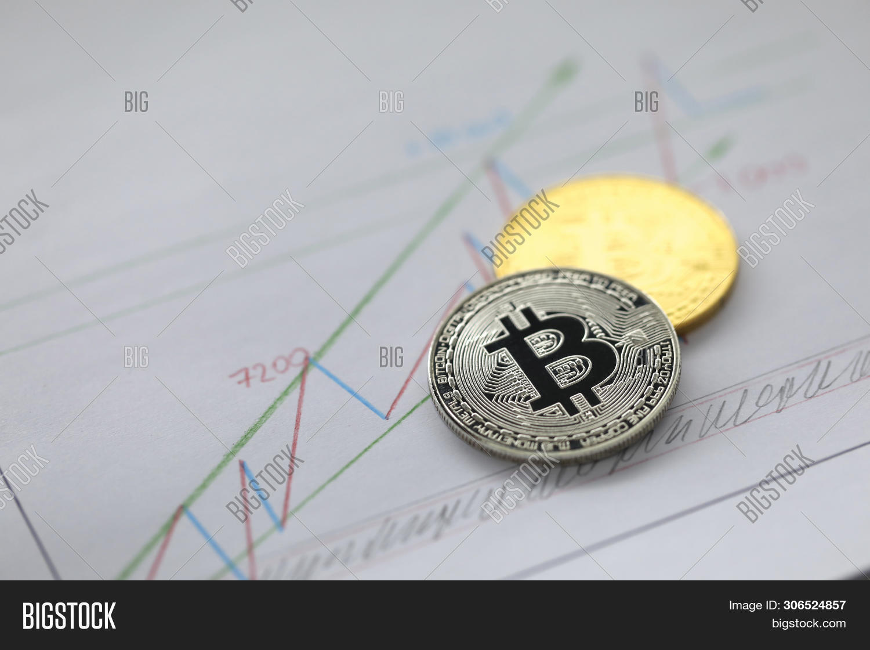 bitcoin silver chart