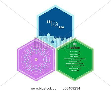 Detailed infographics of the element of Radium poster