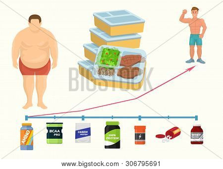 Fat Man Before And After, A Muscular Bodybuilder And Rich In Protein Food Containers With A Graphic