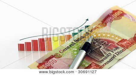 Iraqi Dinar with a pen on a progressive bar graph