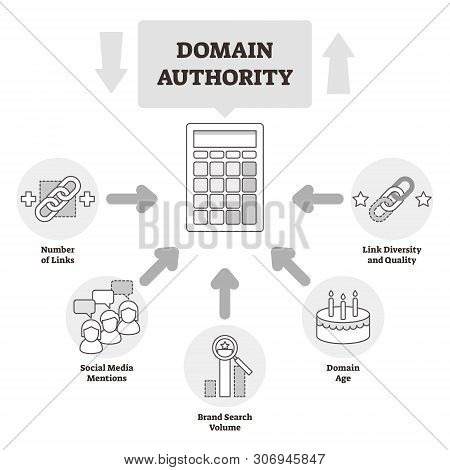 Domain Authority Vector Illustration. Bw Outlined Website Relevance System. Online Site Trust And Qu