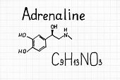 Handwriting Chemical formula of Adrenaline. Close up. poster