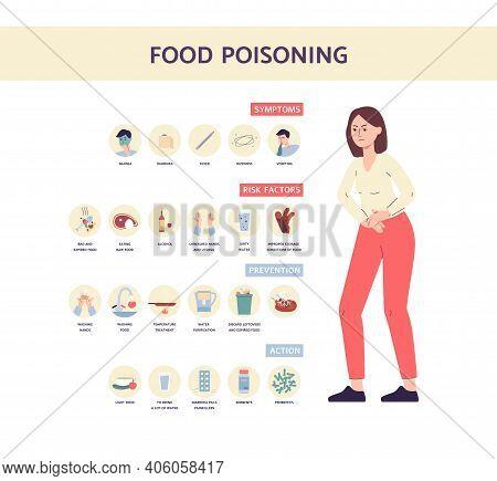 Food Poisoning Symptoms Medical Banner A Flat Vector Illustration.