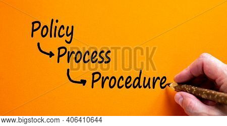 Policy, Process And Procedure Symbol. Businessman Writing Words 'policy, Process, Procedure', Isolat