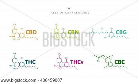 Table Of Cannabinoids. Chemical Formulas Of Natural Cannabinoids Isolated On White Background