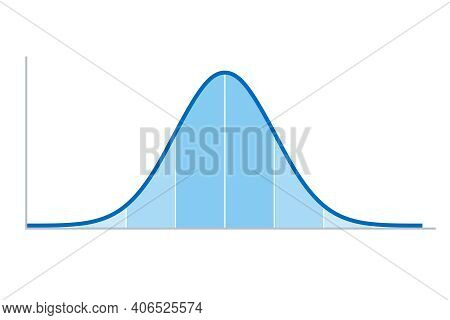 Gaussian Distribution. Standard Normal Distribution, Sometimes Informally Called A Bell Curve, Used