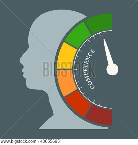 Competence Level Scale With Arrow. The Measuring Device. Head Of Man Silhouette.