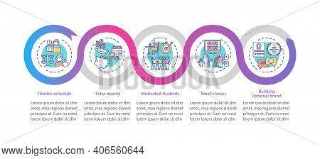 Online Tutoring Benefits Vector Infographic Template. Flexible Schedule Presentation Design Elements