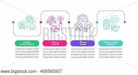 Saas Obstacles Vector Infographic Template. Control Loss, Company Solvency Presentation Design Eleme