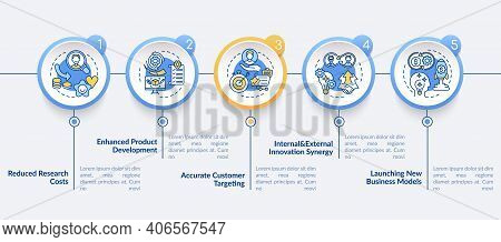 Open Innovation Pros Vector Infographic Template. Product Development, Synergy Presentation Design E
