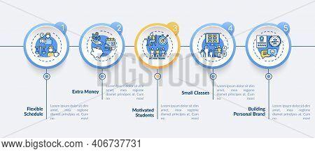 Online Tutoring Benefits Vector Infographic Template. Extra Money Presentation Design Elements. Data