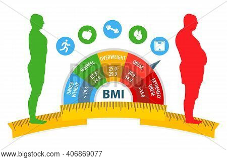 Weight Loss Fitness Nutrition Diet. Sport Exercise, Fitness Workout. Diet Weight Loss Transformation