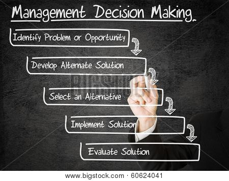 Businessman drawing Management Decision Making schema on transparent screen poster