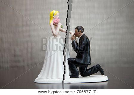 Divorce Of Couple