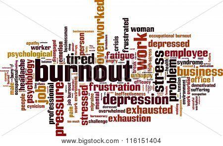 Burnout Word Cloud