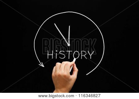 History Arrow Clock Concept Blackboard