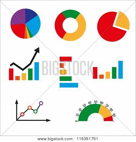 Different Kinds Of Business Charts.