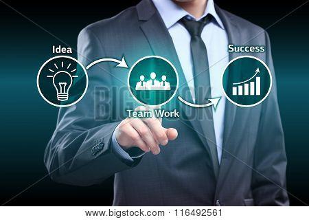 businessman pressing idea team work success virtual button. concept