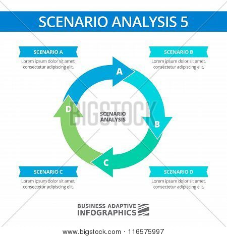 Scenario Analysis Round Diagram Template