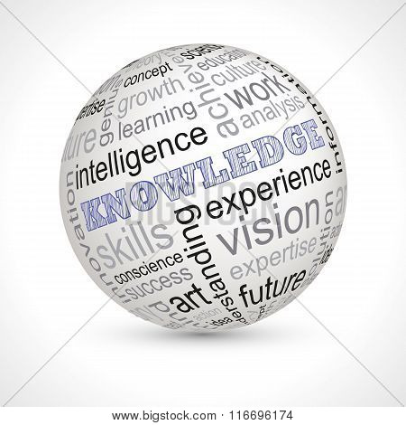 Knowledge Theme Sphere With Keywords
