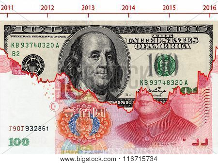 Usd And Rmb Exchange Rate Graphic From 2011 To 2016