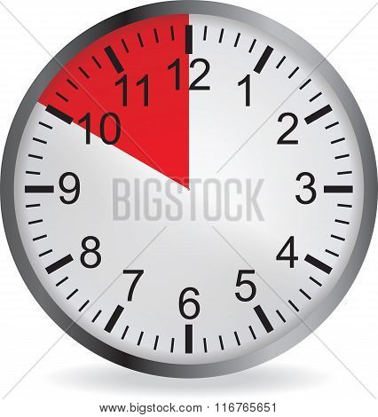 Clock with red 10 minute deadline