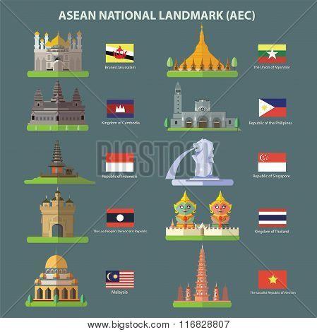 asean national landmark(AEC)