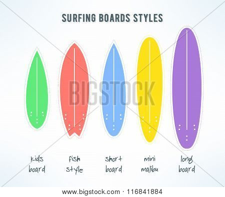 Vector surfboards types set infographics made in modern flat design. Surfing boards types explanatio