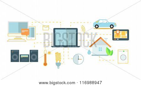 Internet of things icon flat design. Network and iot technology, web and smart home, mobile digital, wireless connect, communication equipment illustration. Internet of things. Smart house poster