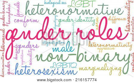 Gender Roles word cloud on a white background.