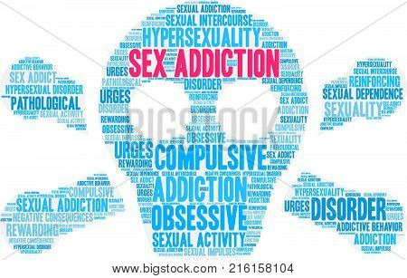 Sex Addiction Word Cloud